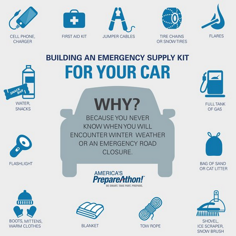 Here's what you need to have in your vehicle's emergency supply kit